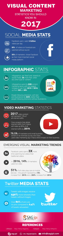 contenus-photos-videos-infographie-2017