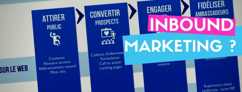 inbound marketing méthode et definition explications simples